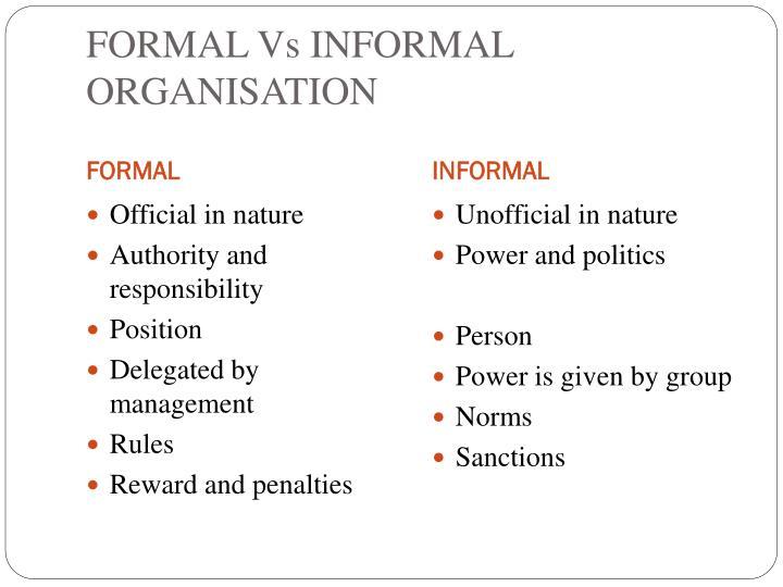 FORMAL Vs INFORMAL ORGANISATION