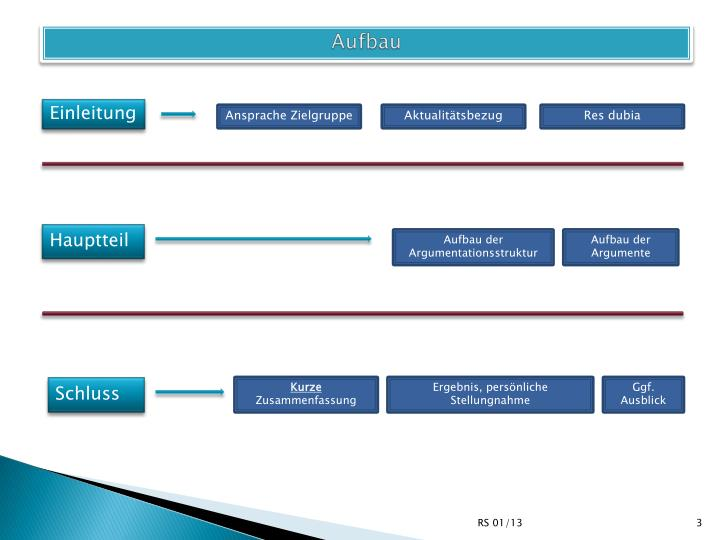 Ppt Erörterungen Powerpoint Presentation Id2618974