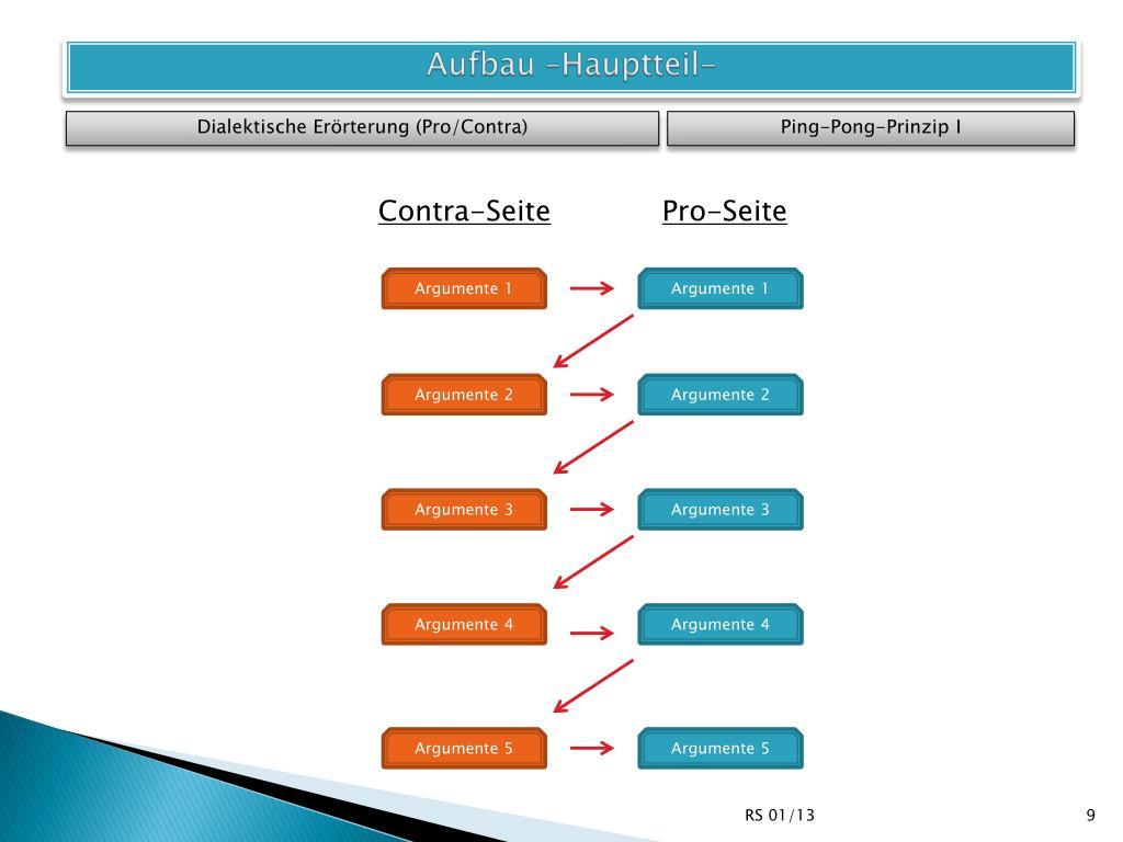 PPT - Erörterungen PowerPoint Presentation, free download
