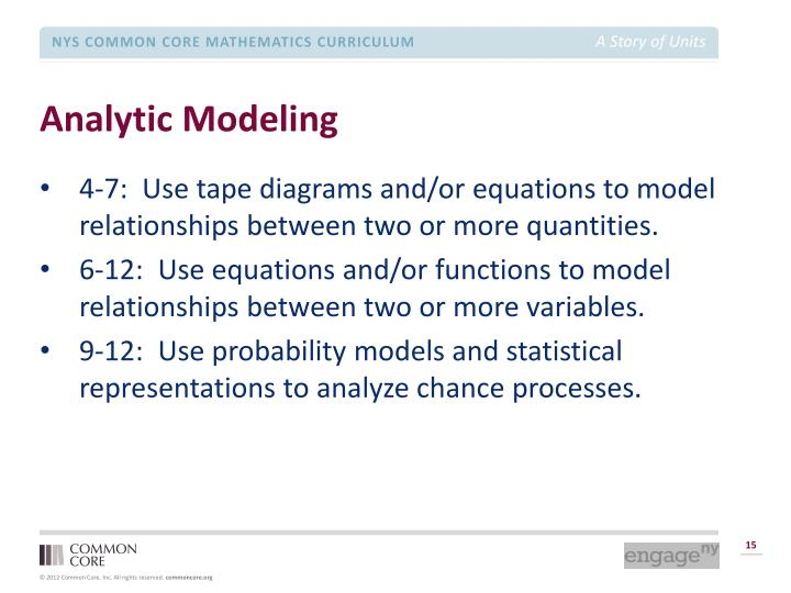 Analytic Modeling