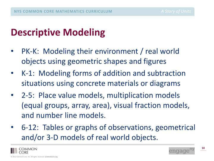 Descriptive Modeling