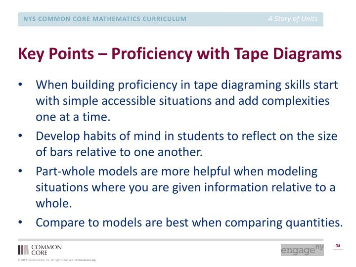 Key Points – Proficiency with Tape Diagrams