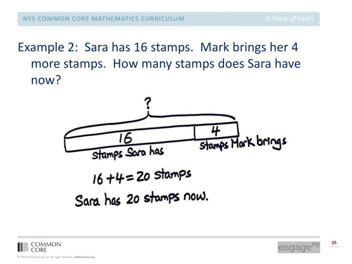 Example 2:  Sara has 16 stamps.  Mark brings her 4 more stamps.  How many stamps does Sara have now?