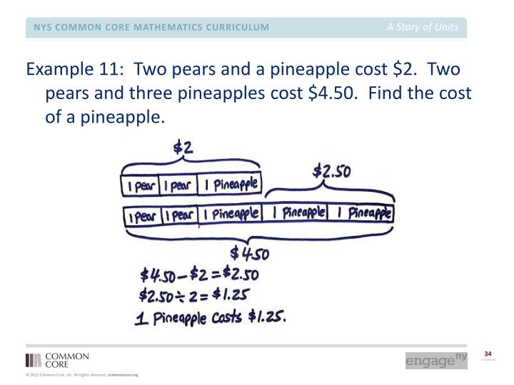 Example 11:  Two pears and a pineapple cost $2.  Two pears and three pineapples cost $4.50.  Find the cost of a pineapple.
