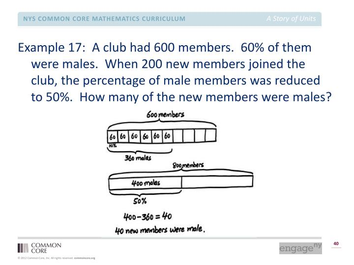 Example 17:  A club had 600 members.  60% of them were males.  When 200 new members joined the club, the percentage of male members was reduced to 50%.  How many of the new members were males?