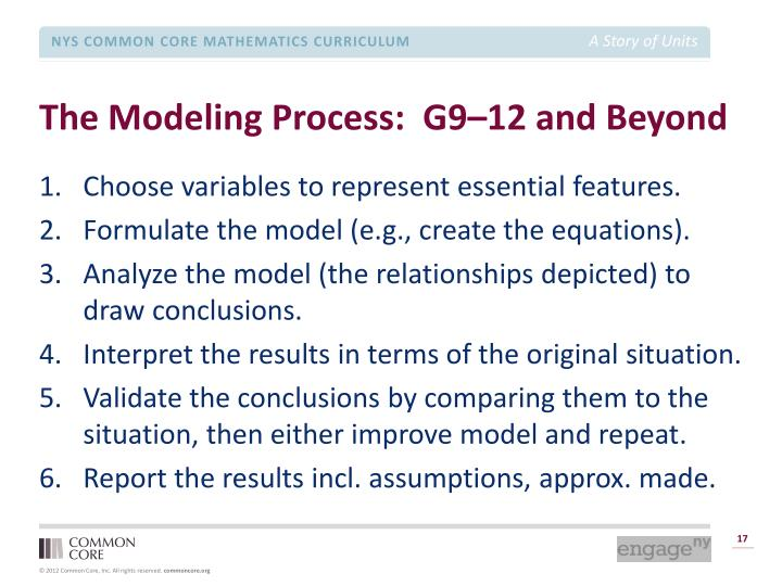 The Modeling Process:  G9–12 and Beyond