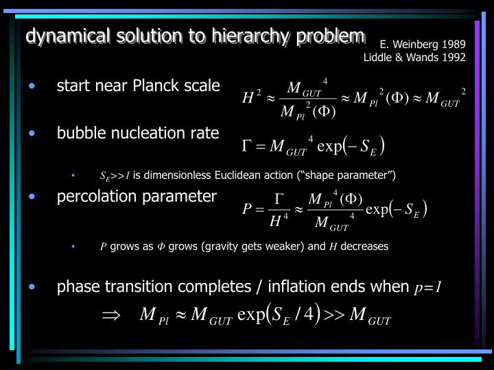dynamical solution to hierarchy problem