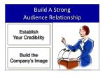 build a strong audience relationship