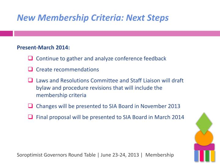 New Membership Criteria: Next Steps