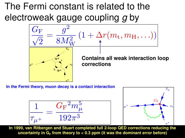 The fermi constant is related to the electroweak gauge coupling g by