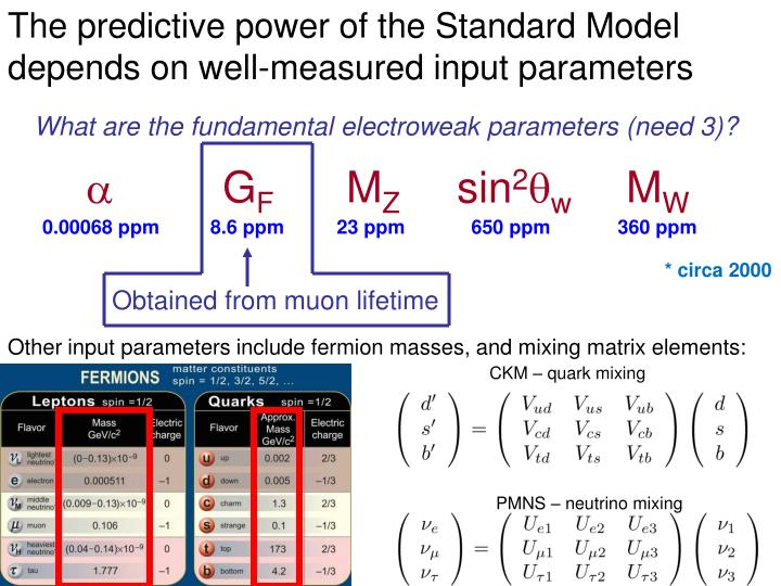 The predictive power of the standard model depends on well measured input parameters