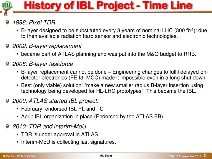 History of ibl project time line