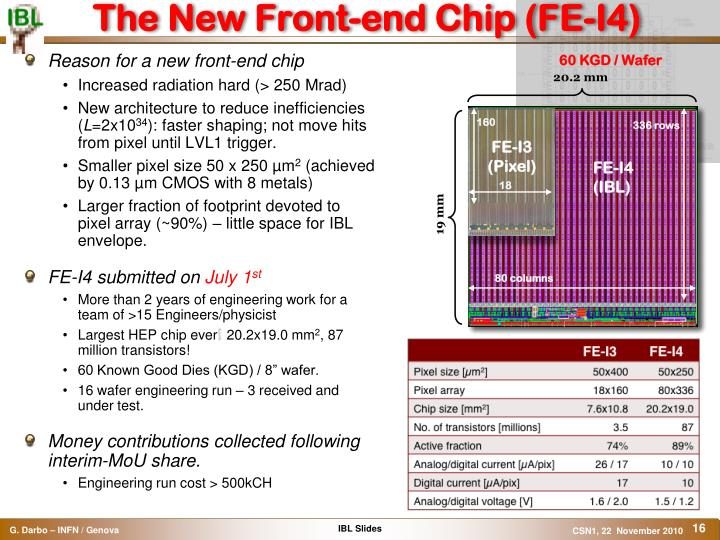 The New Front-end Chip (FE-I4)