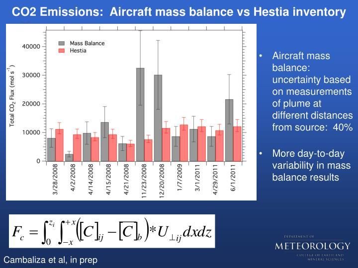 CO2 Emissions:  Aircraft mass balance