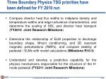 three boundary physics tsg priorities have been defined for fy 2010 run