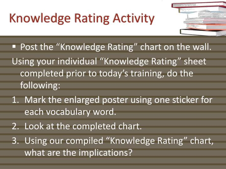 Knowledge Rating Activity
