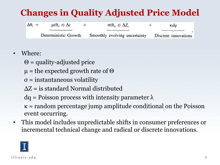 Changes in Quality Adjusted Price Model