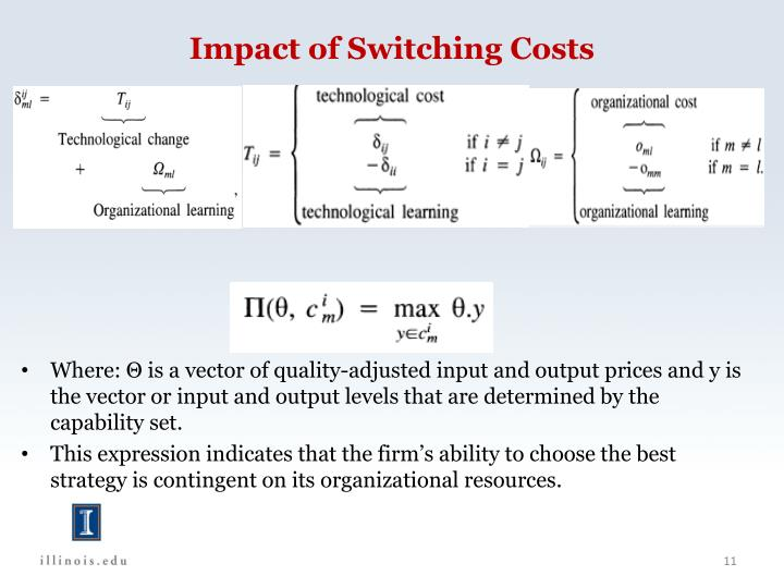 Impact of Switching Costs