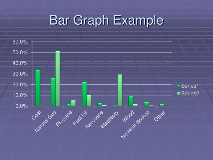Bar Graph Example