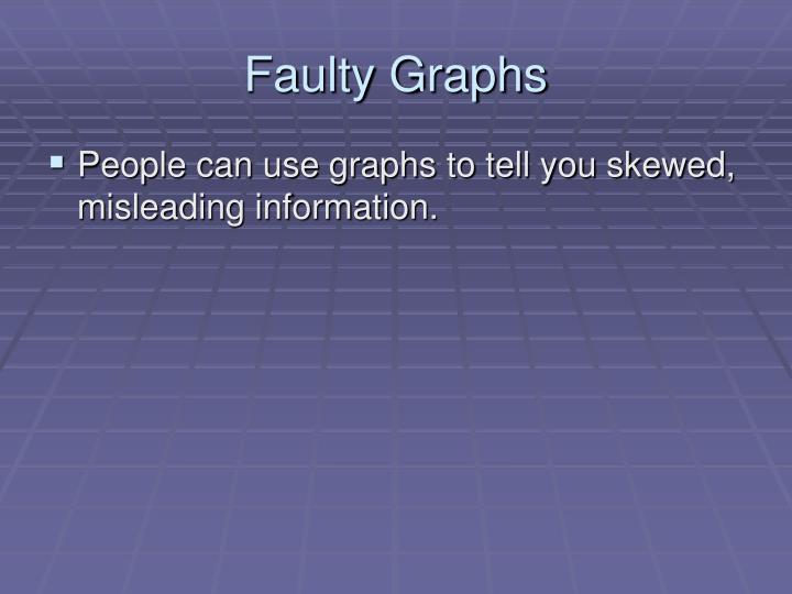 Faulty Graphs