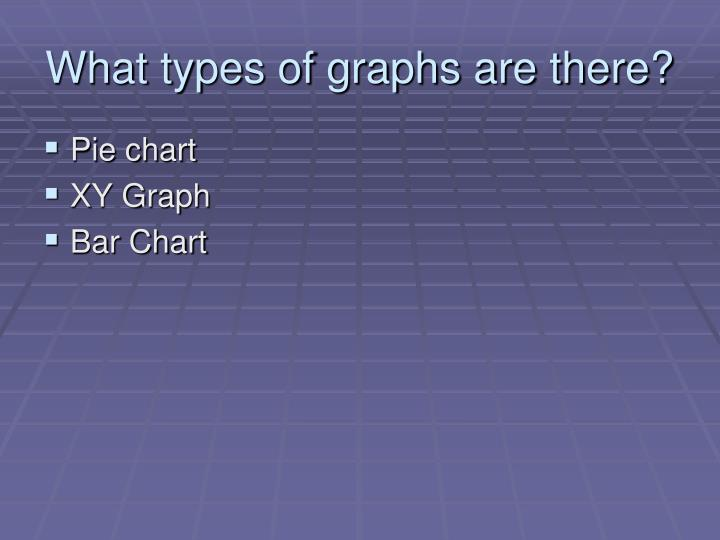 What types of graphs are there?