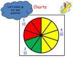 pie charts3