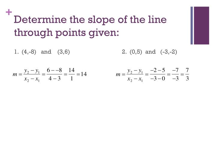 Determine the slope of the line through points