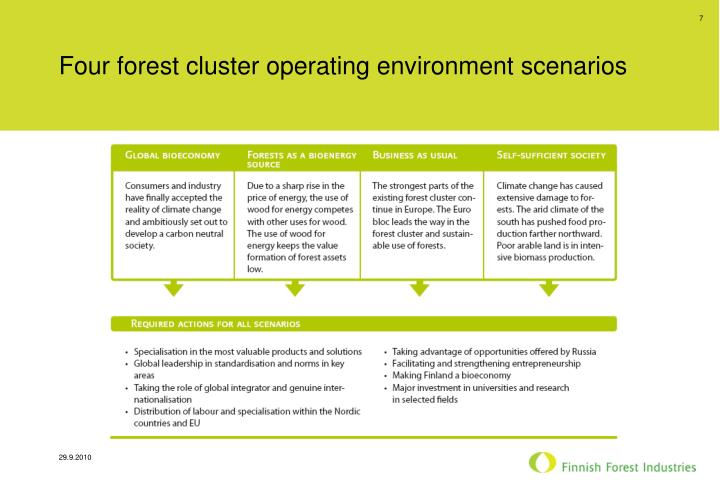 Four forest cluster operating environment scenarios
