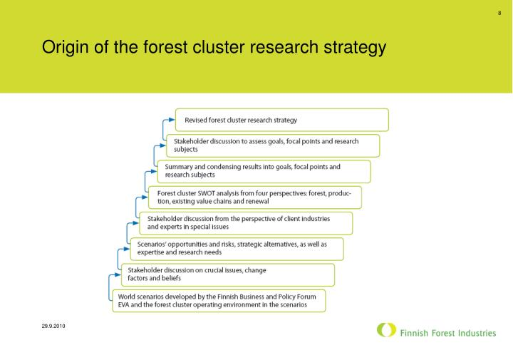 Origin of the forest cluster research strategy
