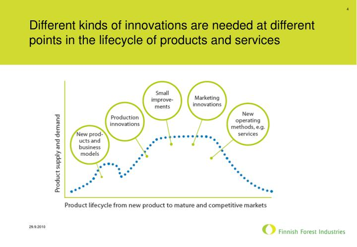 Different kinds of innovations are needed at different points in the lifecycle of products and services