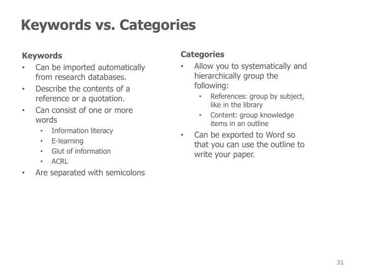 Keywords vs. Categories