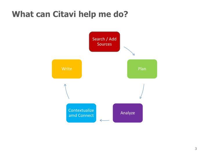 What can citavi help me do
