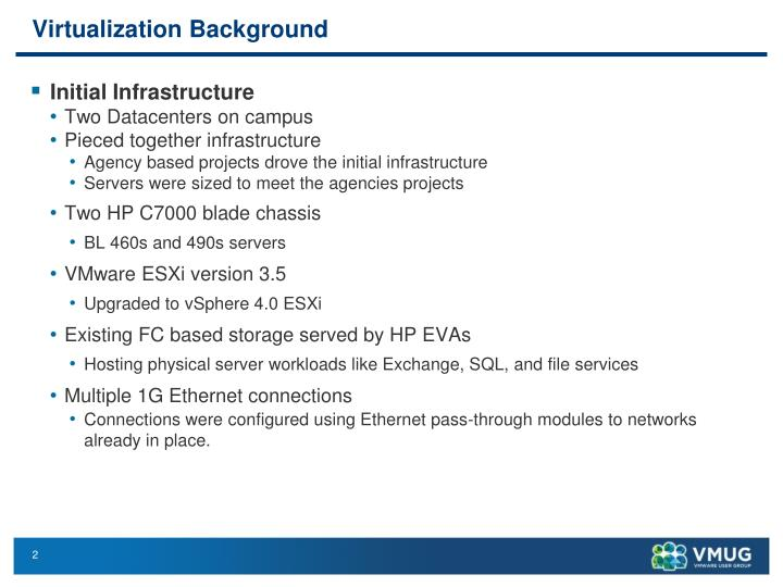 Virtualization background