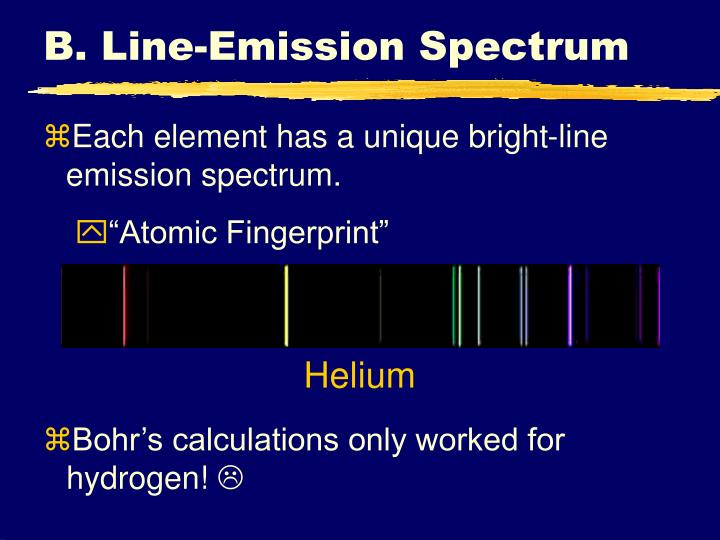 B. Line-Emission Spectrum