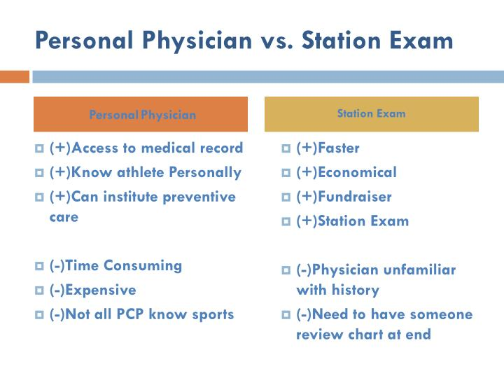 Personal Physician vs. Station Exam
