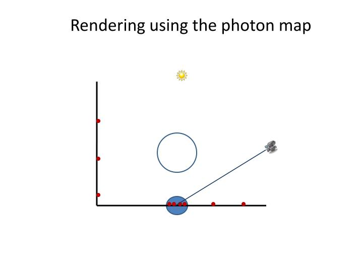 Rendering using the photon map