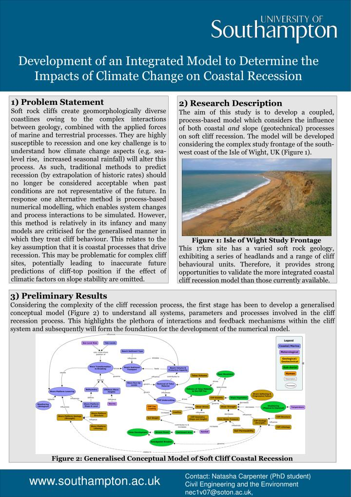 Development of an Integrated Model to Determine the Impacts of Climate Change on Coastal Recession