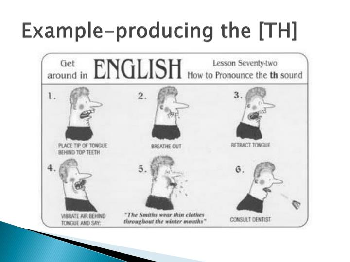 ppt - chapter 1 phonetics and phonology powerpoint presentation