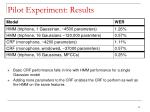 pilot experiment results