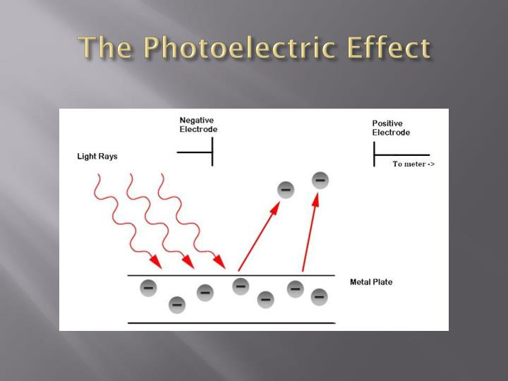 Ppt photoelectric effect and dual nature of matter and.