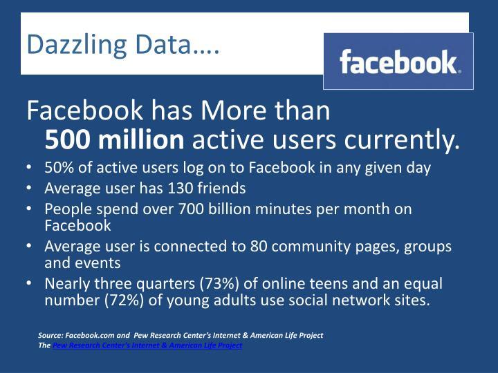 Dazzling Data….