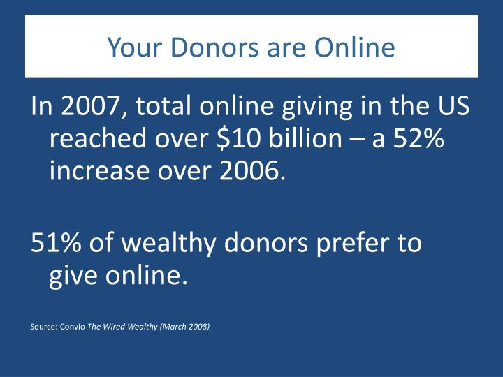 Your Donors are Online