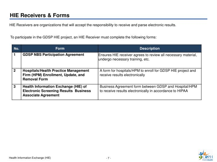 HIE Receivers & Forms