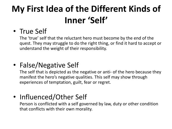 My first idea of the different kinds of inner self