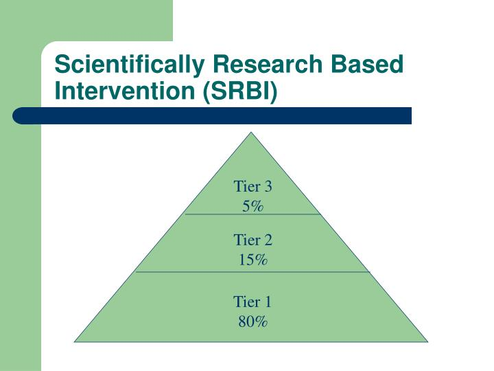 Scientifically Research Based Intervention (SRBI)