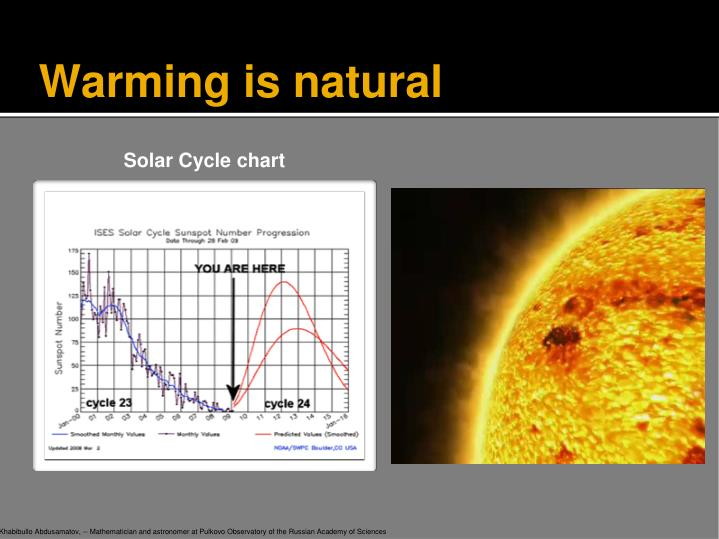 Warming is natural