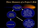 three measures of a project s risk4