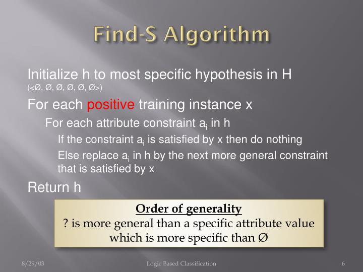 Find-S Algorithm