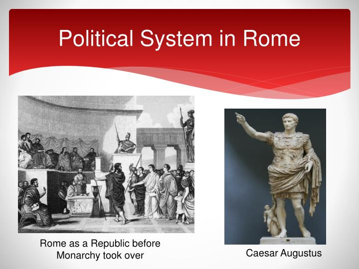Political System in Rome