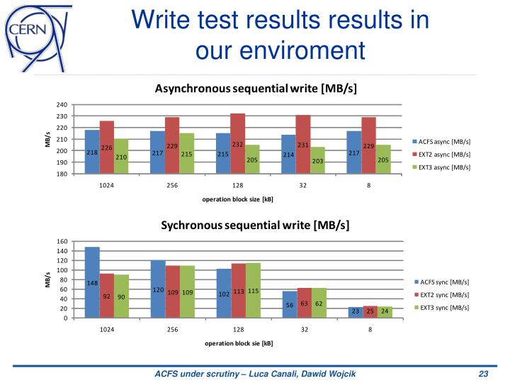 Write test results results in our enviroment